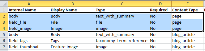 Screenshot of the Content Type Fields tab with three rows that have the 'page' content type selected.